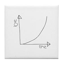 Love Graph Tile Coaster