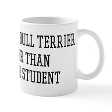 Smart My Miniature Bull Terri Mug