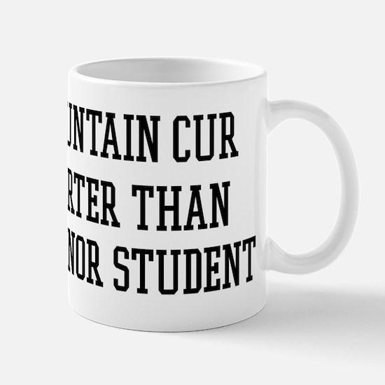 Smart My Mountain Cur Mug