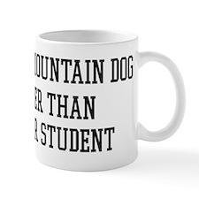 Smart My Bernese Mountain Dog Mug