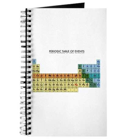 Periodic Table Journal