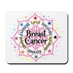 Breast Cancer Lotus Mousepad