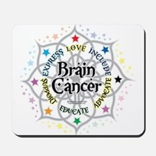 Brain Cancer Lotus Mousepad