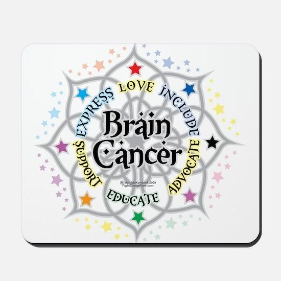 Brain Cancer Lotus Mousepad