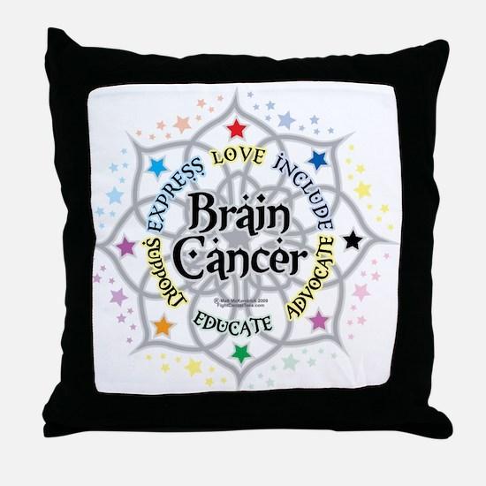 Brain Cancer Lotus Throw Pillow