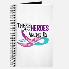Heroes Among Us THYROID CANCER Journal