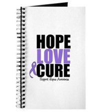 HopeLoveCure Lupus Journal