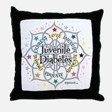 Juvenile Diabetes Lotus Throw Pillow