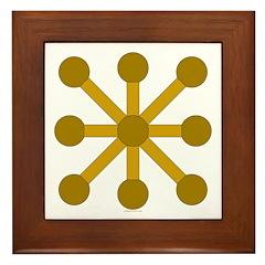 Brown Jacks Framed Tile