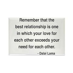 Dalai Lama 4 Rectangle Magnet (100 pack)