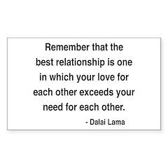 Dalai Lama 4 Rectangle Decal