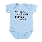What Happens At Grandma's Infant Bodysuit