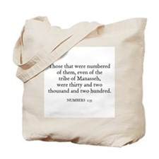 NUMBERS  1:35 Tote Bag