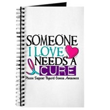 Needs A Cure THYROID CANCER Journal