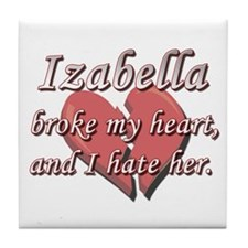 Izabella broke my heart and I hate her Tile Coaste