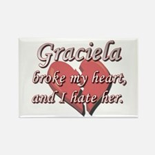 Graciela broke my heart and I hate her Rectangle M