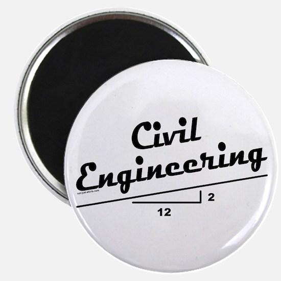 Civil Slope Magnet