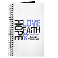 Esophageal Cancer Faith Journal