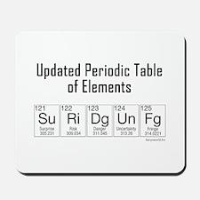 Updated Elements Mousepad