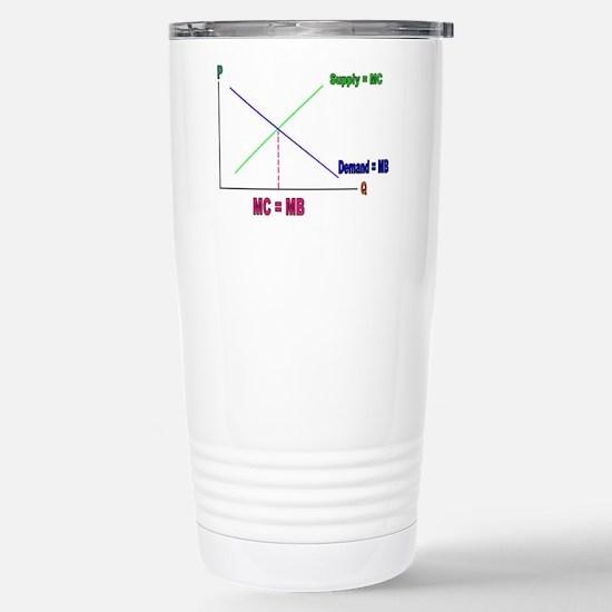 MC = MB Stainless Steel Travel Mug