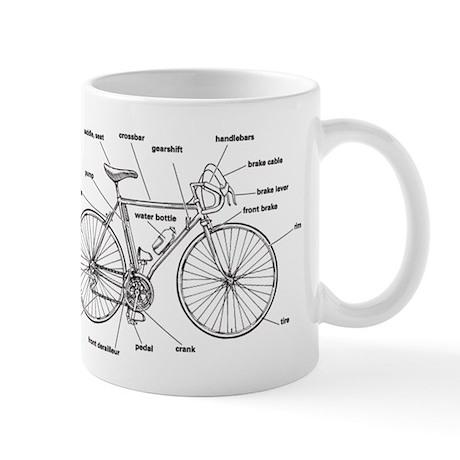 Bicycle Anatomy Mug