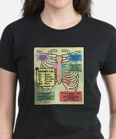 Remember Cardiac Landmarks Tee