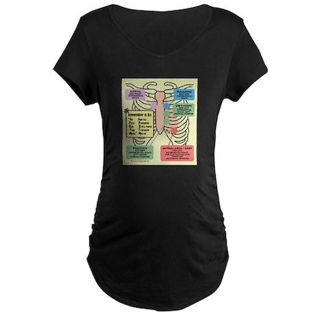 Remember Cardiac Landmarks Maternity Dark T-Shirt
