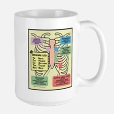 Remember Cardiac Landmarks Large Mug