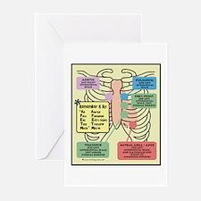 Remember Cardiac Landmarks Greeting Cards (Pk of 1