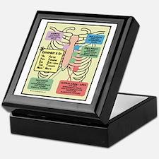 Remember Cardiac Landmarks Keepsake Box