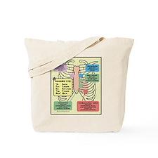 Remember Cardiac Landmarks Tote Bag