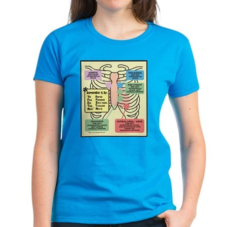 Remember Cardiac Landmarks Women's Dark T-Shirt