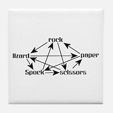 Rock, Paper, Scissors, Lizard, Spock Graph Tile Co