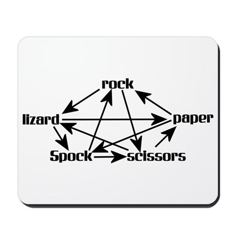 Rock, Paper, Scissors, Lizard, Spock Graph Mousepa