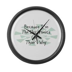 Because Electronics Guru Large Wall Clock