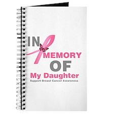 BreastCancerMemoryDaughter Journal