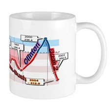 Bush Economics Mug