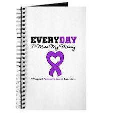 PancreaticCancerMommy Journal