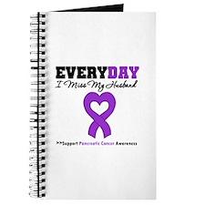 PancreaticCancerHusband Journal