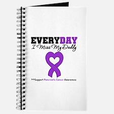 PancreaticCancer Daddy Journal