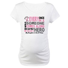 HERO Comes Along 1 Daughter BREAST CANCER Maternit