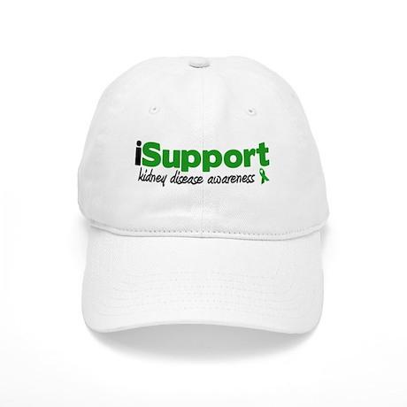 Caps on the kidneys