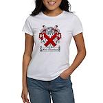 Fitz-Thomas Coat of Arms Women's T-Shirt