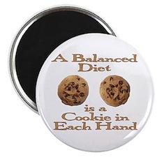 A Balanced Diet . . . Magnet