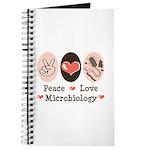 Peace Love Microbiology Journal