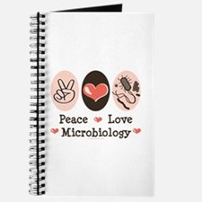 Peace Love Microbiology Journal