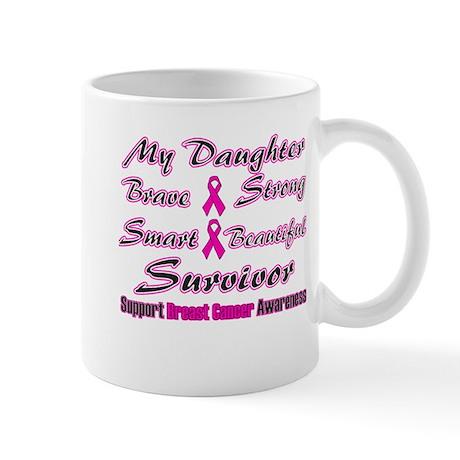 Pink Daughter Words Mug