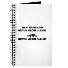 What Happens In BRITISH VIRGIN ISLANDS Stays There