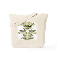 Student Nurse Diagnosis 52 Tote Bag