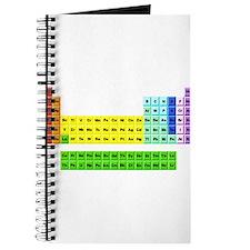 Unique Periodic table Journal